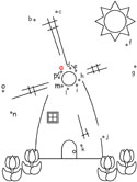 dutch windmill coloring page | Netherlands Coloring Pages ... | 166x125